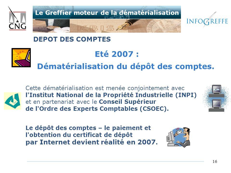 16 Eté 2007 : Dématérialisation du dépôt des comptes. Cette dématérialisation est menée conjointement avec l'Institut National de la Propriété Industr