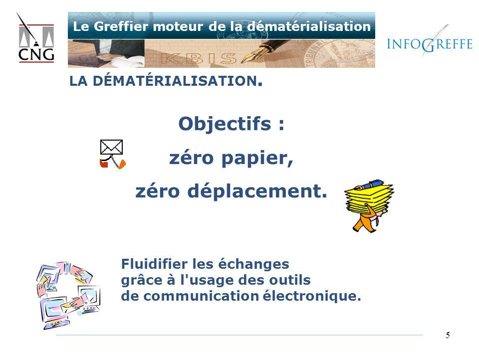 5 Objectifs : zéro papier, zéro déplacement. Fluidifier les échanges grâce à l'usage des outils de communication électronique. Le Greffier moteur de l