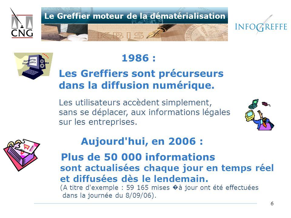 6 1986 : Les Greffiers sont précurseurs dans la diffusion numérique. Les utilisateurs accèdent simplement, sans se déplacer, aux informations légales