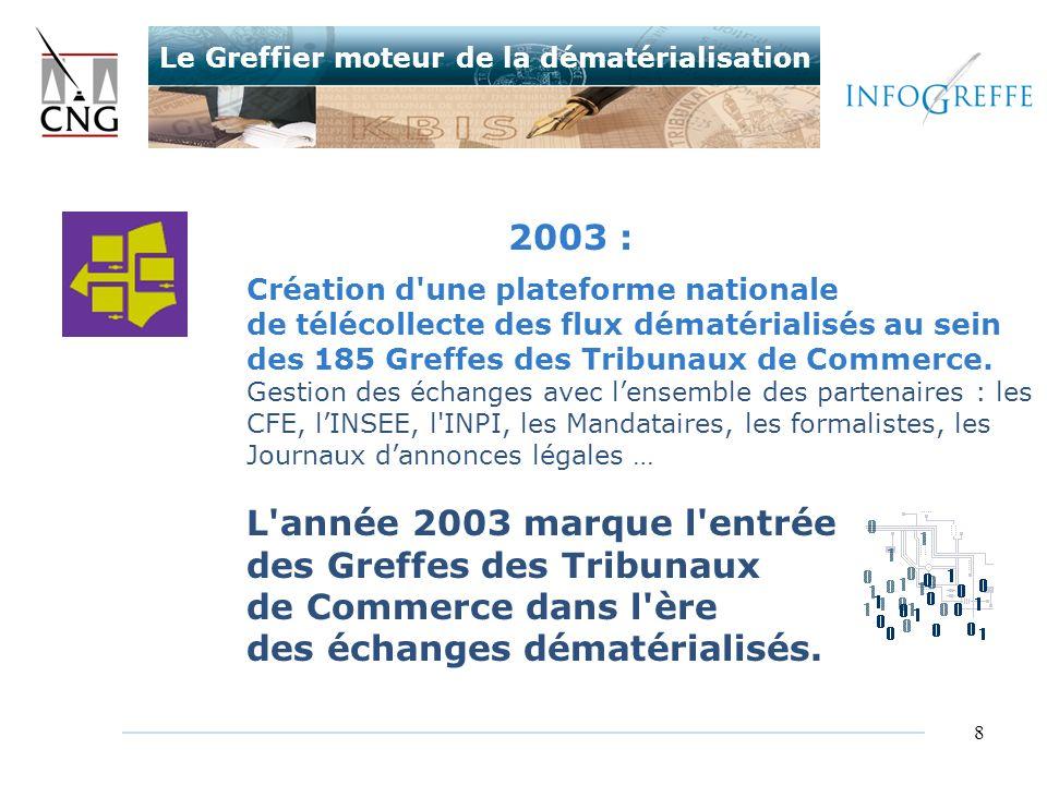8 2003 : Création d'une plateforme nationale de télécollecte des flux dématérialisés au sein des 185 Greffes des Tribunaux de Commerce. Gestion des éc