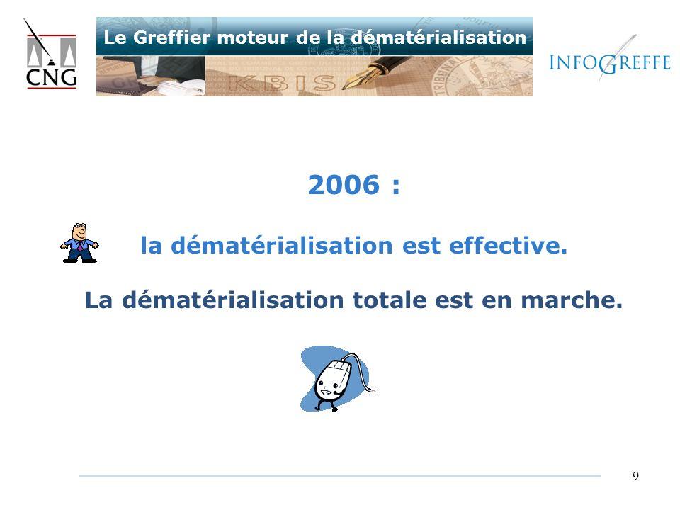 9 2006 : la dématérialisation est effective. La dématérialisation totale est en marche. Le Greffier moteur de la dématérialisation