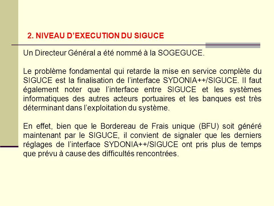 2.NIVEAU DEXECUTION DU SIGUCE Un Directeur Général a été nommé à la SOGEGUCE.