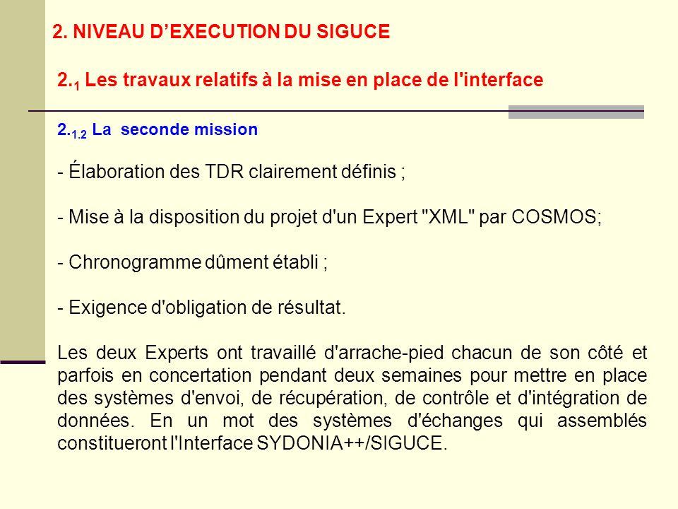 2. 1.2 La seconde mission - Élaboration des TDR clairement définis ; - Mise à la disposition du projet d'un Expert