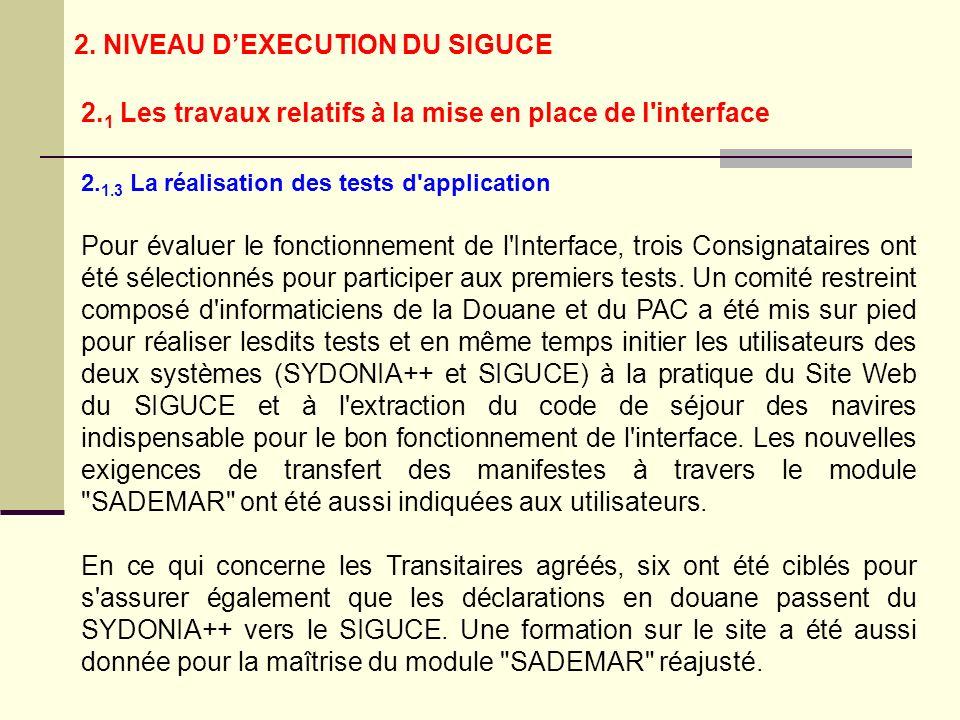 2. 1.3 La réalisation des tests d'application Pour évaluer le fonctionnement de l'Interface, trois Consignataires ont été sélectionnés pour participer