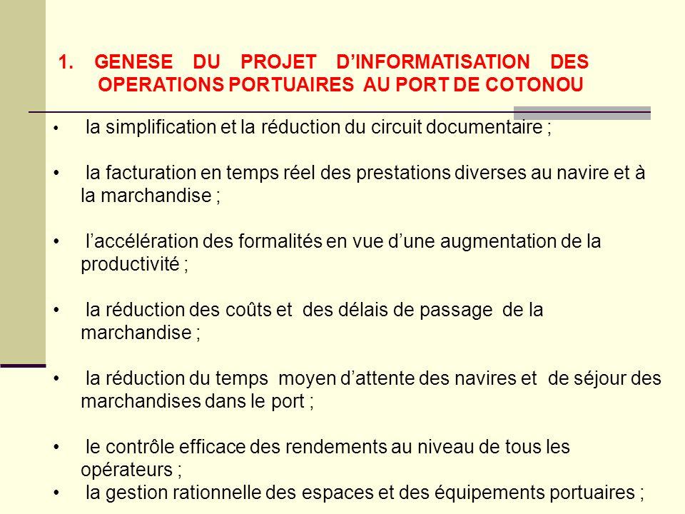 En vue de rendre les modules « gestion des navires » et facturation des navires opérationnels, une délégation du Port Autonome de Cotonou sest rendue à Anvers (Belgique) au cours du mois doctobre 2006 afin daider les Experts de COSMOS à procéder aux corrections nécessaires pour le démarrage effectif desdits modules.