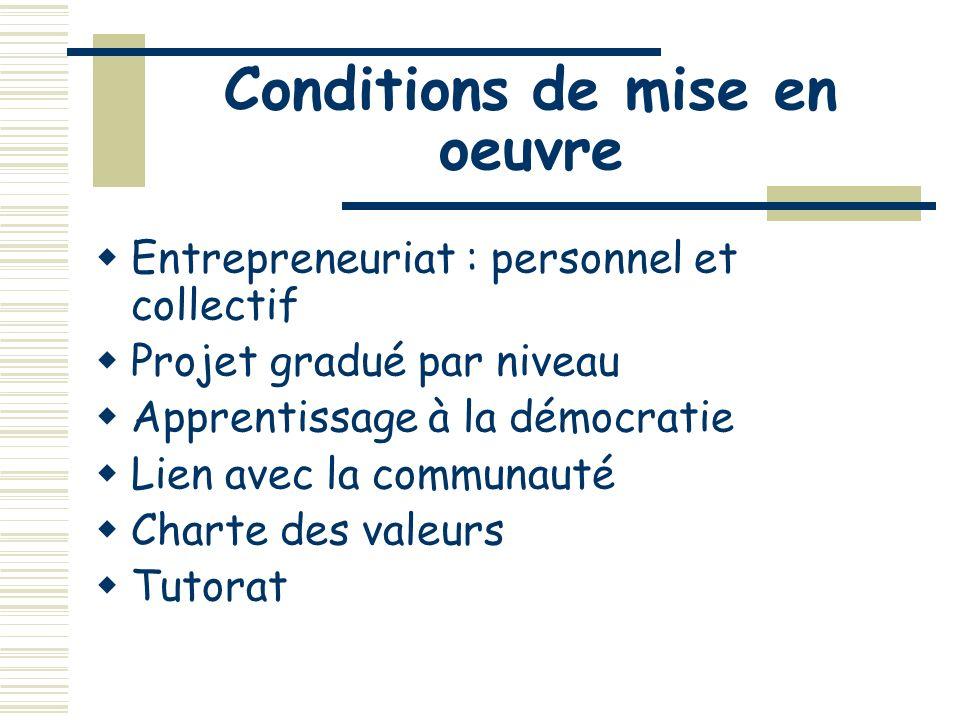 Conditions de mise en oeuvre Entrepreneuriat : personnel et collectif Projet gradué par niveau Apprentissage à la démocratie Lien avec la communauté Charte des valeurs Tutorat