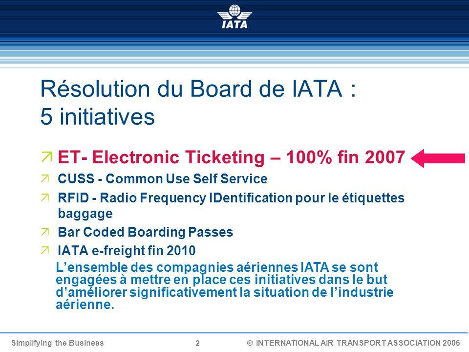 13 Simplifying the Business INTERNATIONAL AIR TRANSPORT ASSOCIATION 2006 Le nombre de compagnies ET en progression constante Compagnies ET Membre IATA ou non