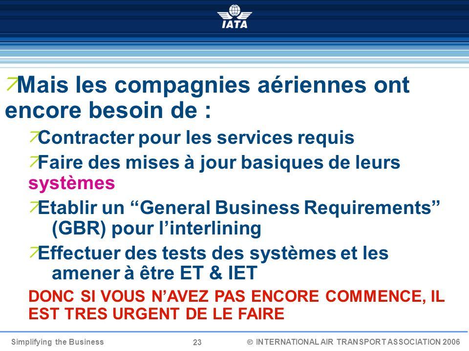 23 Simplifying the Business INTERNATIONAL AIR TRANSPORT ASSOCIATION 2006 Mais les compagnies aériennes ont encore besoin de : Contracter pour les serv