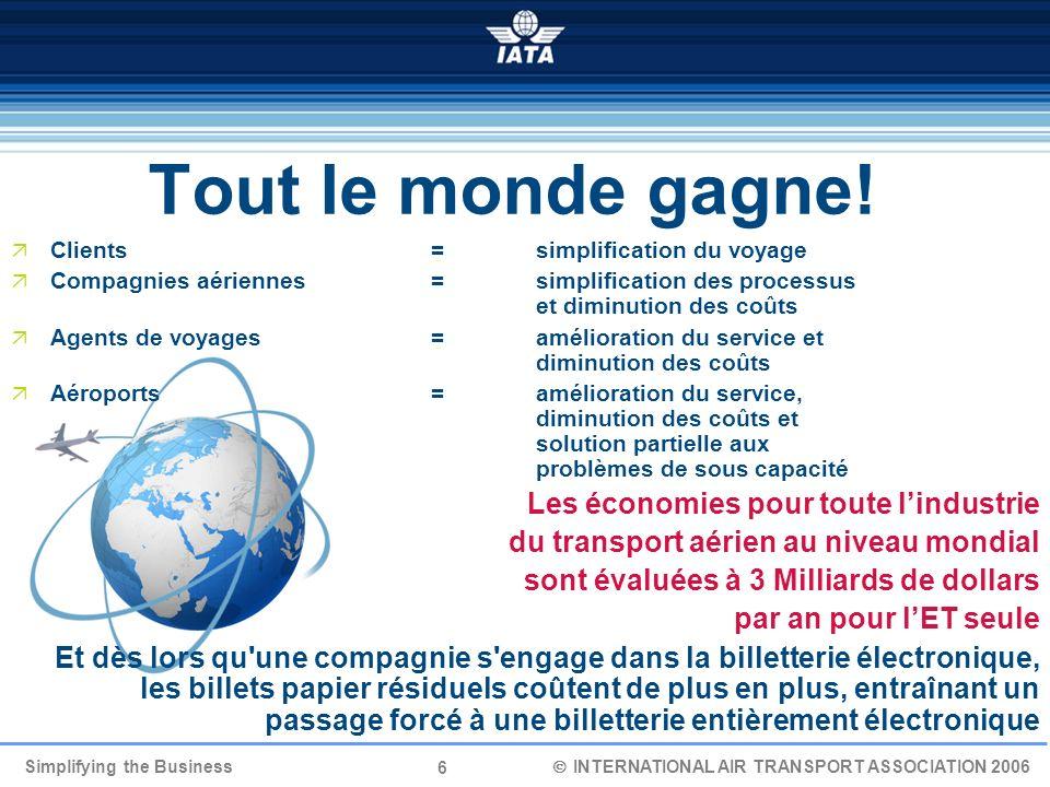 6 Simplifying the Business INTERNATIONAL AIR TRANSPORT ASSOCIATION 2006 Clients = simplification du voyage Compagnies aériennes = simplification des p