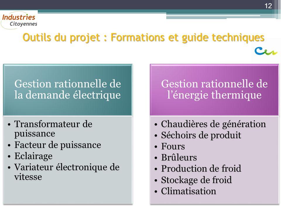 Outils du projet : Formations et guide techniques Gestion rationnelle de la demande électrique Transformateur de puissance Facteur de puissance Eclair