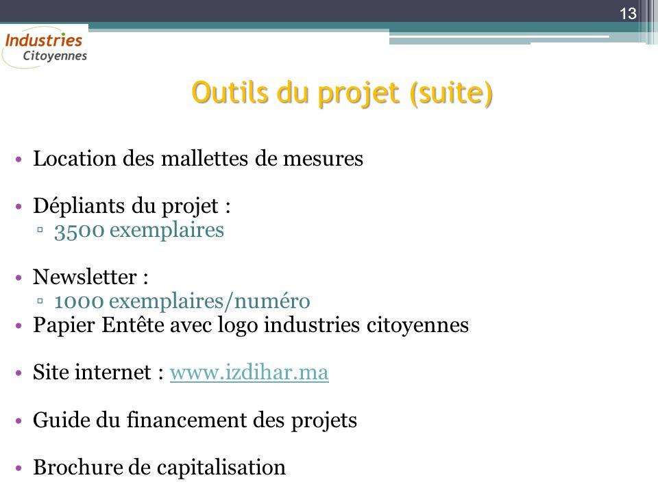 Location des mallettes de mesures Dépliants du projet : 3500 exemplaires Newsletter : 1000 exemplaires/numéro Papier Entête avec logo industries citoy