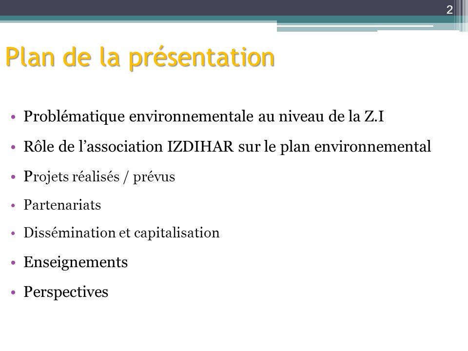 Plan de la présentation Problématique environnementale au niveau de la Z.I Rôle de lassociation IZDIHAR sur le plan environnemental P rojets réalisés