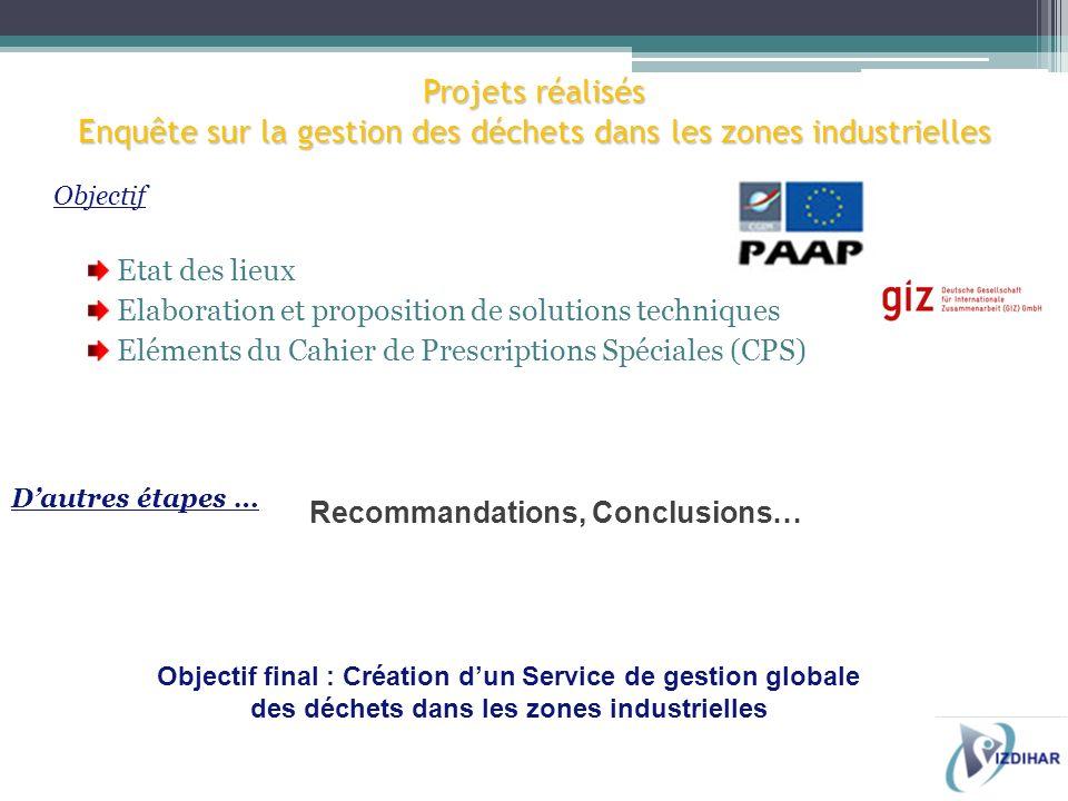 Projets réalisés Enquête sur la gestion des déchets dans les zones industrielles Objectif Etat des lieux Elaboration et proposition de solutions techn