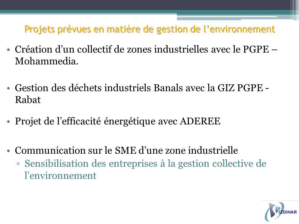 Création dun collectif de zones industrielles avec le PGPE – Mohammedia. Gestion des déchets industriels Banals avec la GIZ PGPE - Rabat Projet de lef