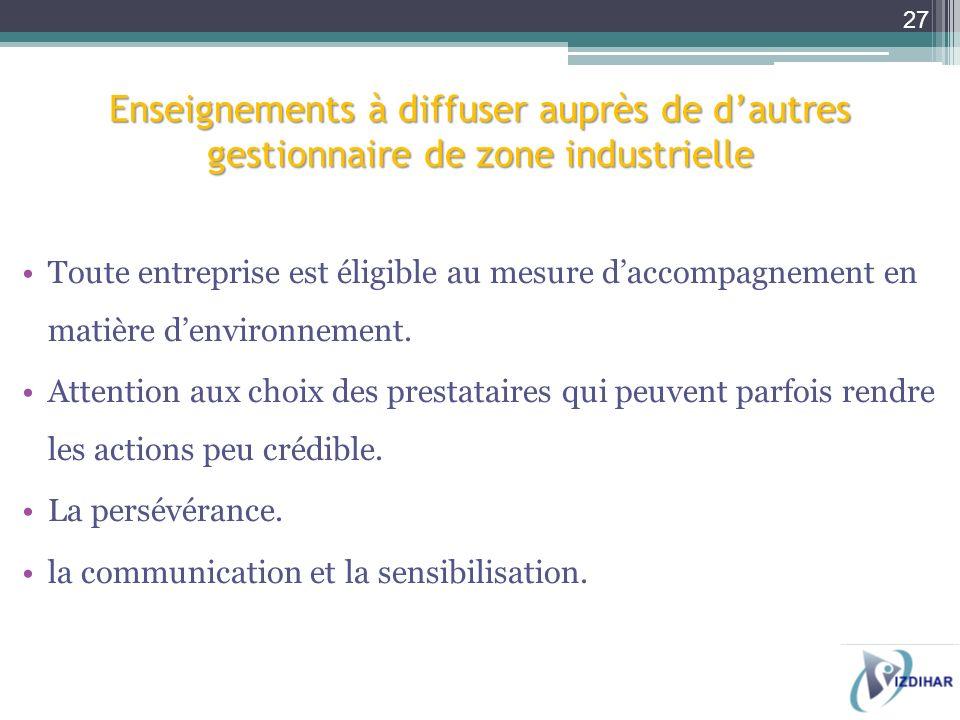 Enseignements à diffuser auprès de dautres gestionnaire de zone industrielle 27 Toute entreprise est éligible au mesure daccompagnement en matière den