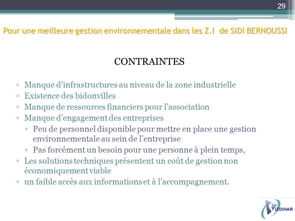 Pour une meilleure gestion environnementale dans les Z.I de SIDI BERNOUSSI CONTRAINTES Manque dinfrastructures au niveau de la zone industrielle Exist