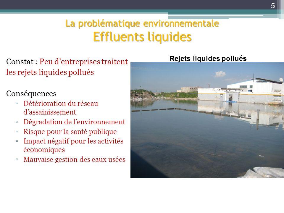 Constat : Peu dentreprises traitent les rejets liquides pollués Conséquences Détérioration du réseau dassainissement Dégradation de lenvironnement Ris