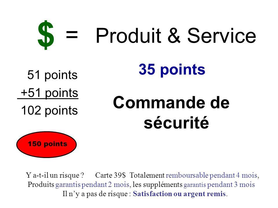 Vous recevez une commissions sur les produits achetés par les personnes que vous référez 1er mois 20 à 27% La Prime de suivi * Responsables du marketi