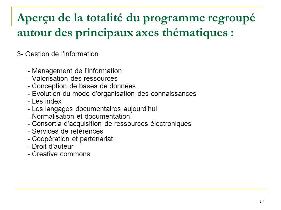 17 Aperçu de la totalité du programme regroupé autour des principaux axes thématiques : 3- Gestion de linformation - Management de linformation - Valo
