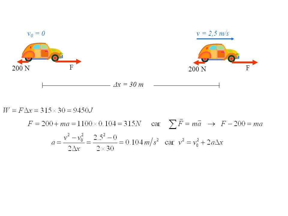 200 N F F v = 2,5 m/s v 0 = 0 Δx = 30 m