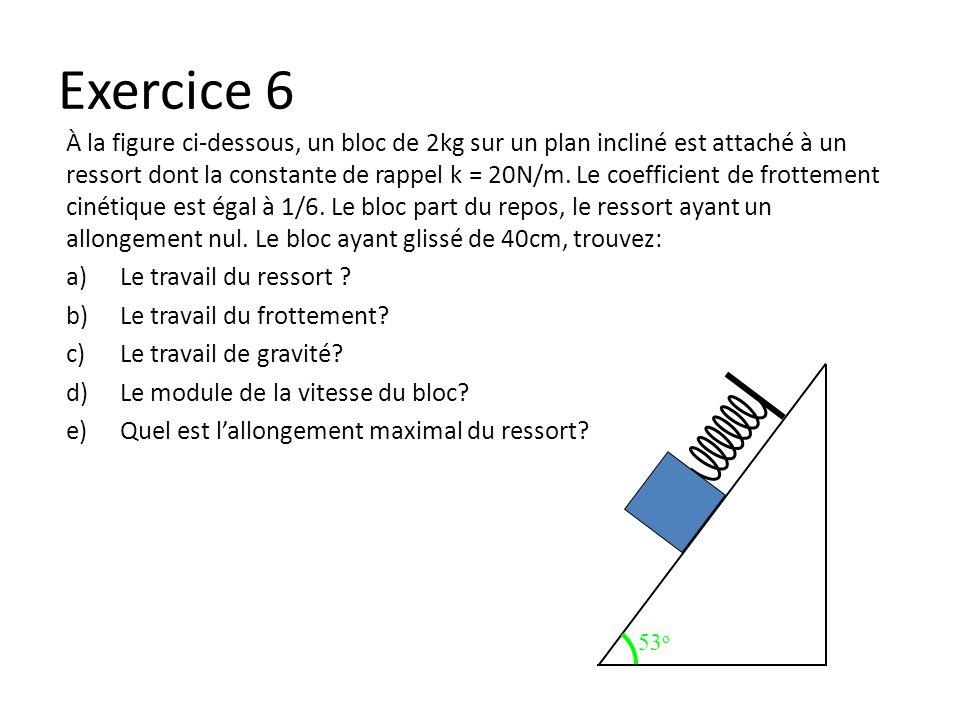 Exercice 6 À la figure ci-dessous, un bloc de 2kg sur un plan incliné est attaché à un ressort dont la constante de rappel k = 20N/m. Le coefficient d