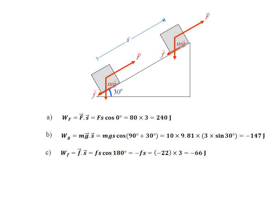 Exercice 2 Soit un bloc de 1.8kg en mouvement à vitesse constante sur une surface pour laquelle = 0.25.