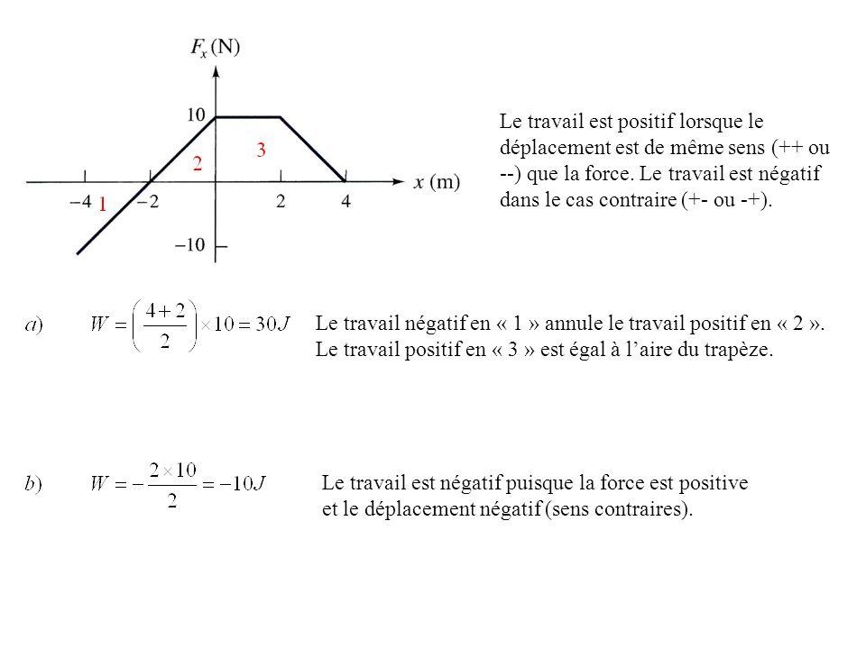 Exercice 4 Trouvez lénergie cinétique de la Terre associée à son mouvement orbitale.