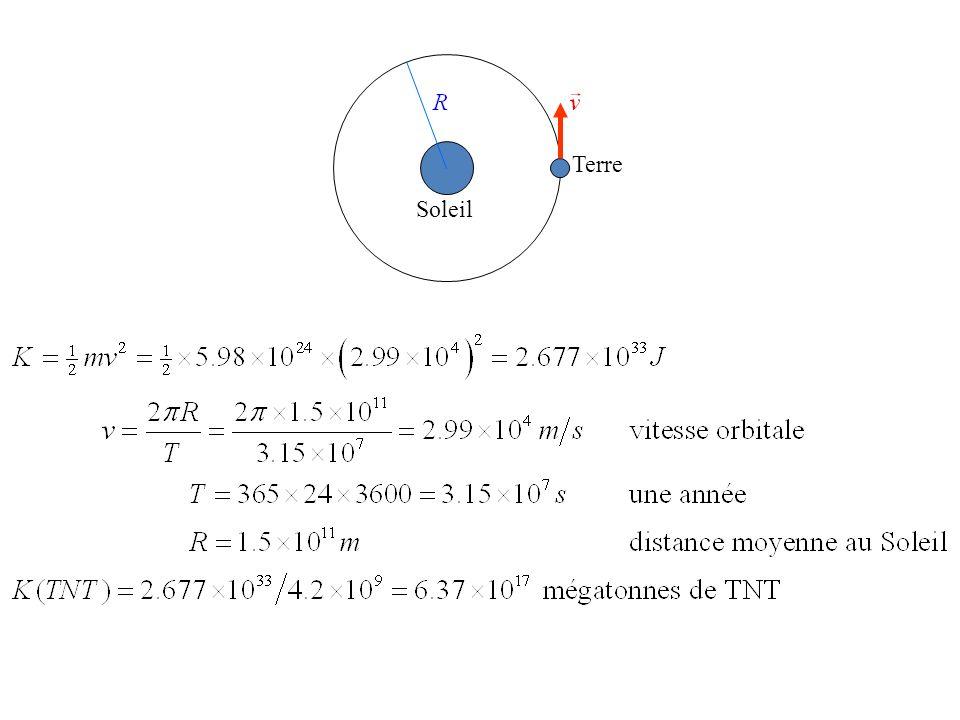 Exercice 5 Quelle est la quantité de travail nécessaire pour pousser une automobile de 1100Kg avec une force constante et la faire passer du repos à 2.5m/s sur une distance de 30m si la force de résistance est de 200N?