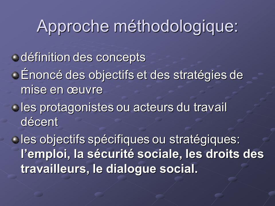 Approche méthodologique: définition des concepts Énoncé des objectifs et des stratégies de mise en œuvre les protagonistes ou acteurs du travail décen