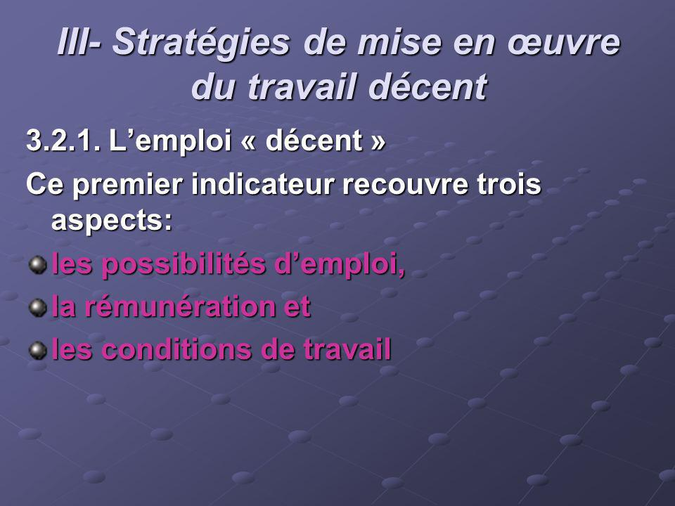III- Stratégies de mise en œuvre du travail décent 3.2.1. Lemploi « décent » Ce premier indicateur recouvre trois aspects: les possibilités demploi, l