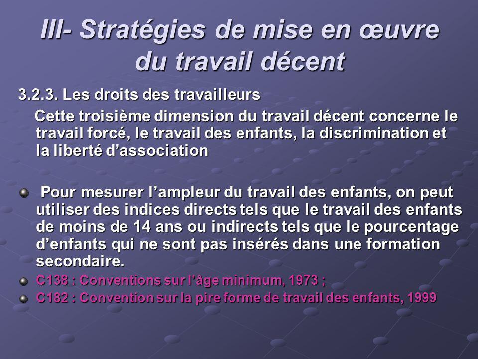 III- Stratégies de mise en œuvre du travail décent 3.2.3. Les droits des travailleurs Cette troisième dimension du travail décent concerne le travail