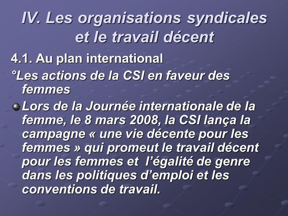 IV. Les organisations syndicales et le travail décent 4.1. Au plan international °Les actions de la CSI en faveur des femmes Lors de la Journée intern