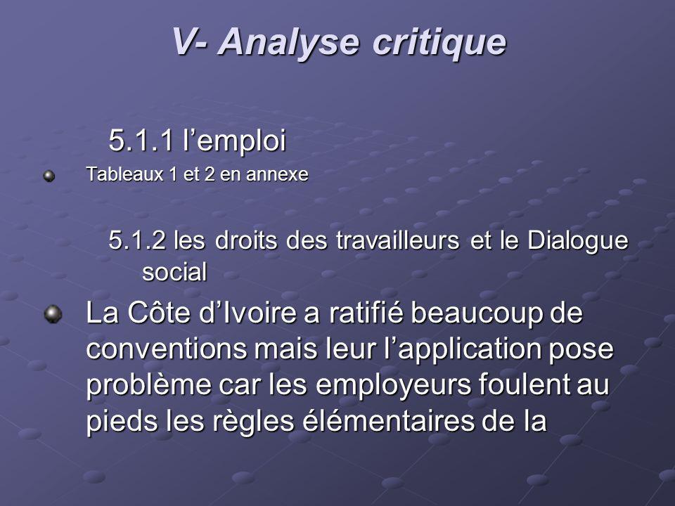 V- Analyse critique 5.1.1 lemploi Tableaux 1 et 2 en annexe 5.1.2 les droits des travailleurs et le Dialogue social La Côte dIvoire a ratifié beaucoup
