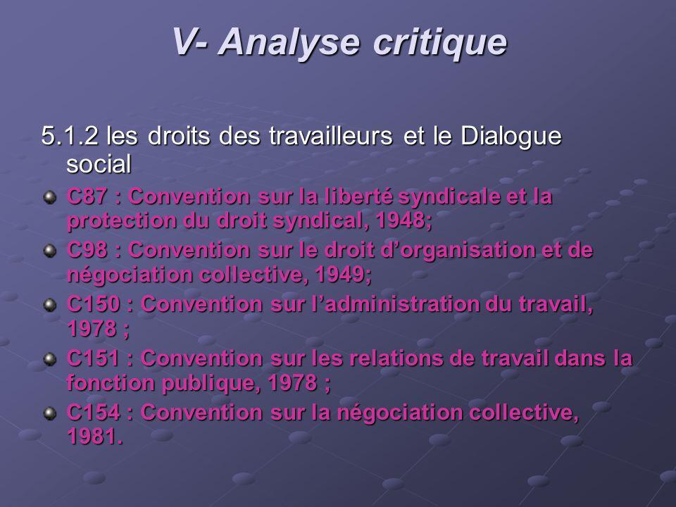 V- Analyse critique 5.1.2 les droits des travailleurs et le Dialogue social C87 : Convention sur la liberté syndicale et la protection du droit syndic