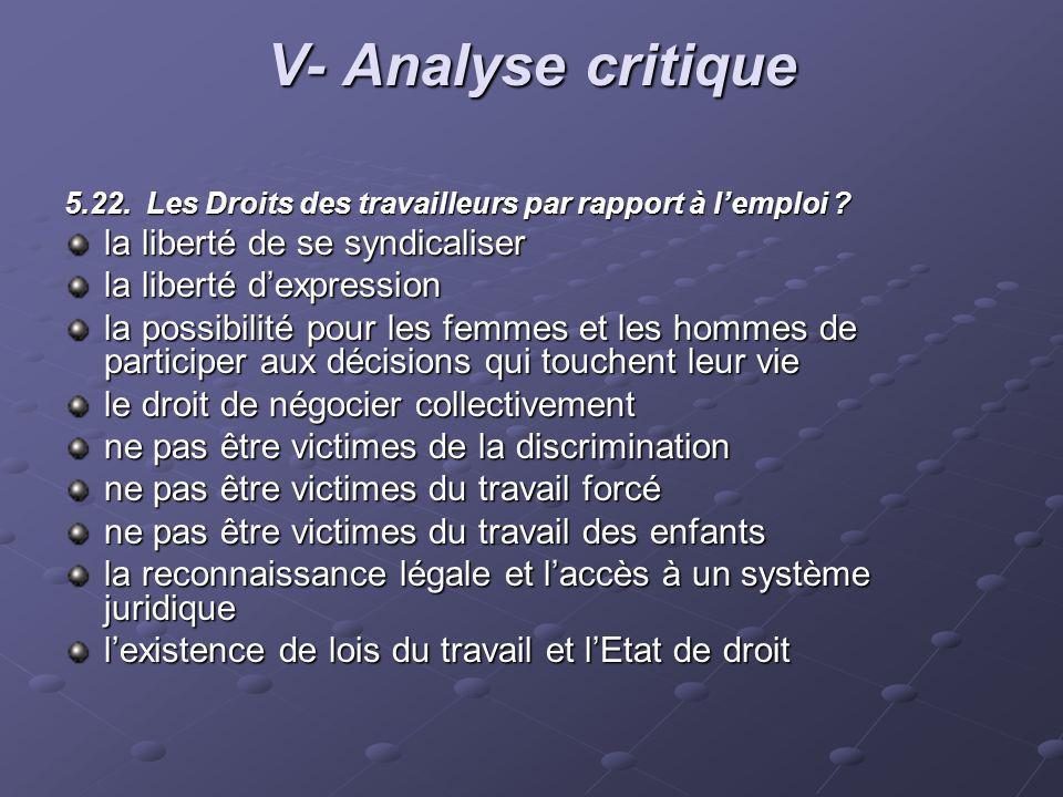 V- Analyse critique 5.22. Les Droits des travailleurs par rapport à lemploi ? la liberté de se syndicaliser la liberté dexpression la possibilité pour