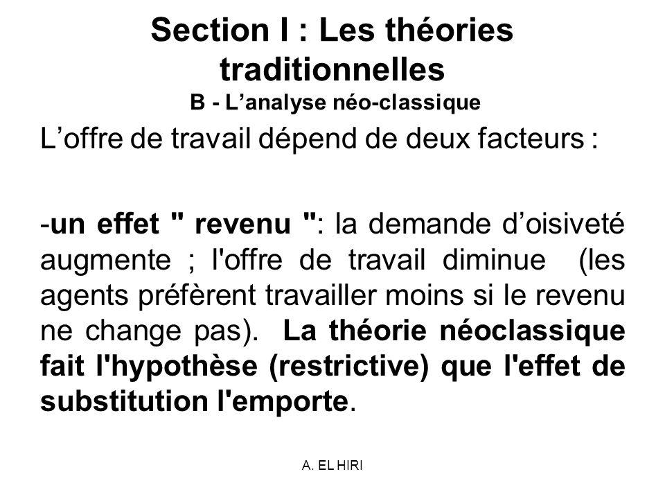 A. EL HIRI Section I : Les théories traditionnelles B - Lanalyse néo-classique Loffre de travail dépend de deux facteurs : -un effet