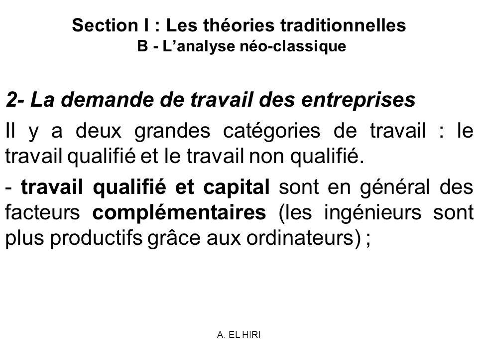 A. EL HIRI Section I : Les théories traditionnelles B - Lanalyse néo-classique 2- La demande de travail des entreprises Il y a deux grandes catégories