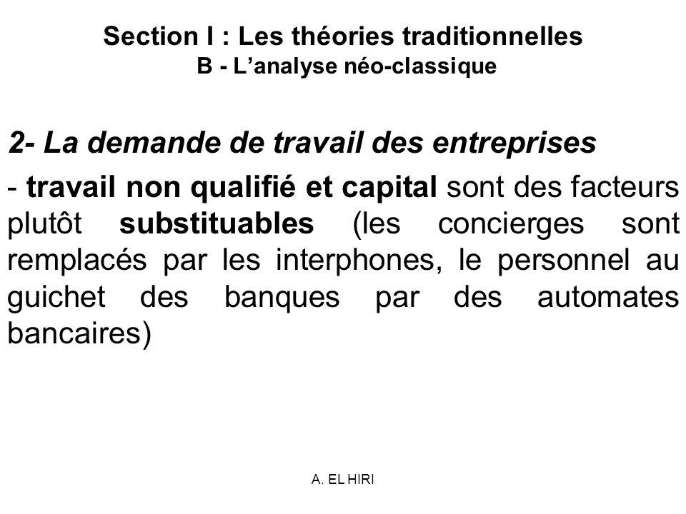 A. EL HIRI Section I : Les théories traditionnelles B - Lanalyse néo-classique 2- La demande de travail des entreprises - travail non qualifié et capi