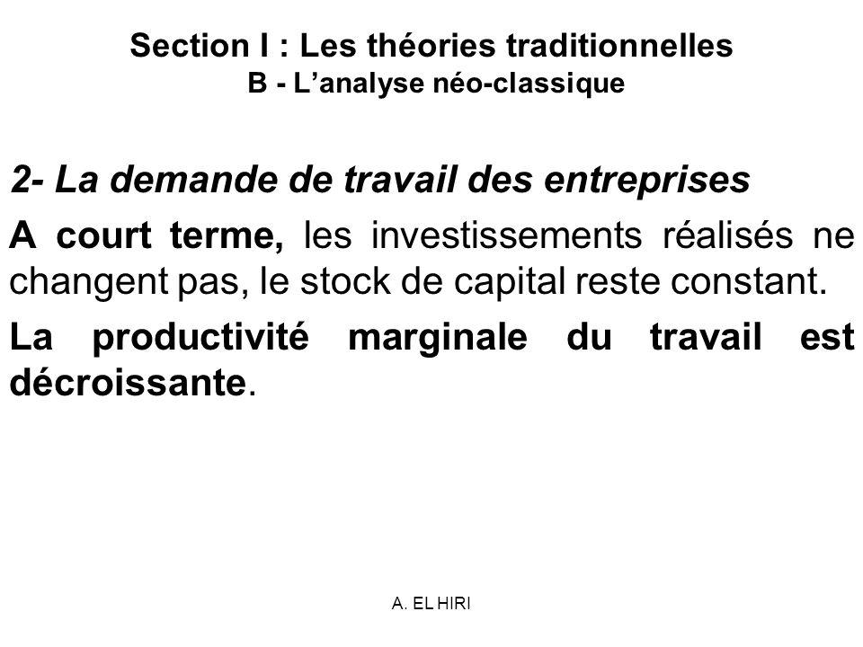 A. EL HIRI Section I : Les théories traditionnelles B - Lanalyse néo-classique 2- La demande de travail des entreprises A court terme, les investissem