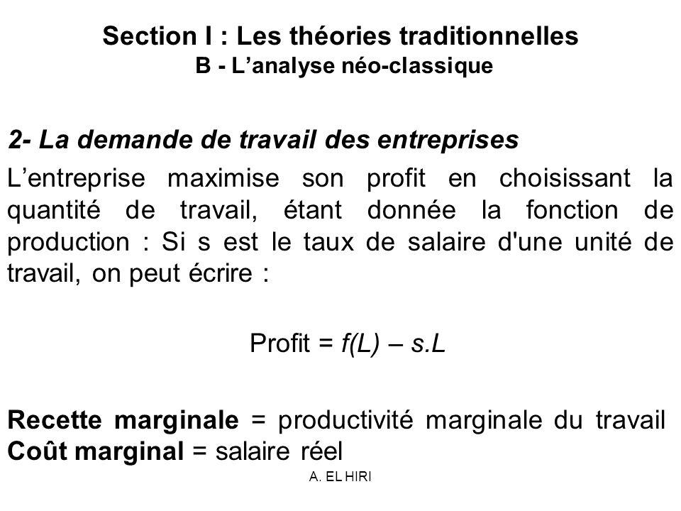 A. EL HIRI Section I : Les théories traditionnelles B - Lanalyse néo-classique 2- La demande de travail des entreprises Lentreprise maximise son profi