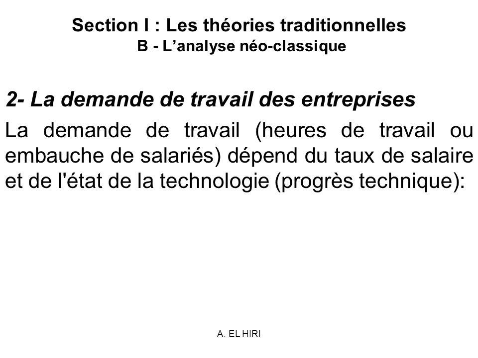 A. EL HIRI Section I : Les théories traditionnelles B - Lanalyse néo-classique 2- La demande de travail des entreprises La demande de travail (heures