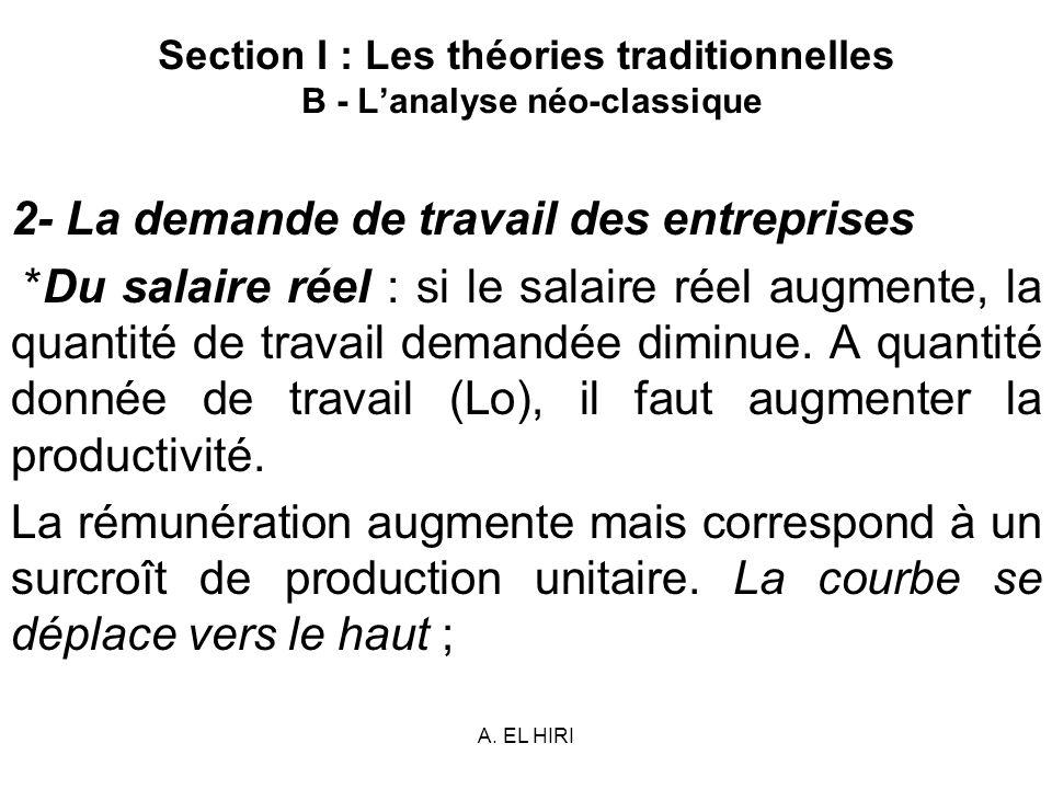 A. EL HIRI Section I : Les théories traditionnelles B - Lanalyse néo-classique 2- La demande de travail des entreprises *Du salaire réel : si le salai