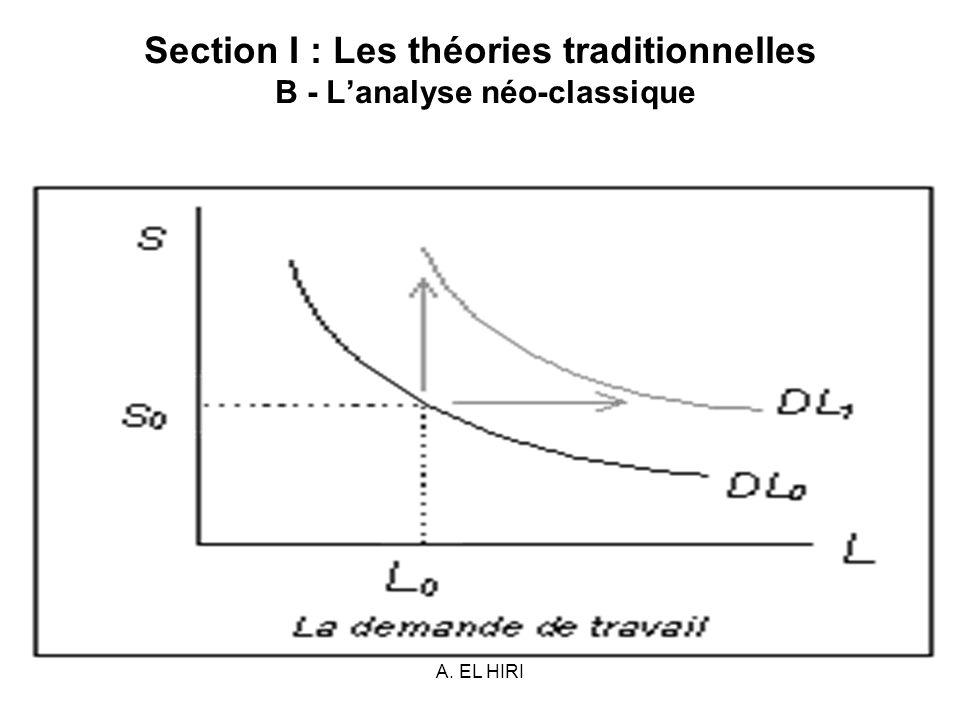 A. EL HIRI Section I : Les théories traditionnelles B - Lanalyse néo-classique