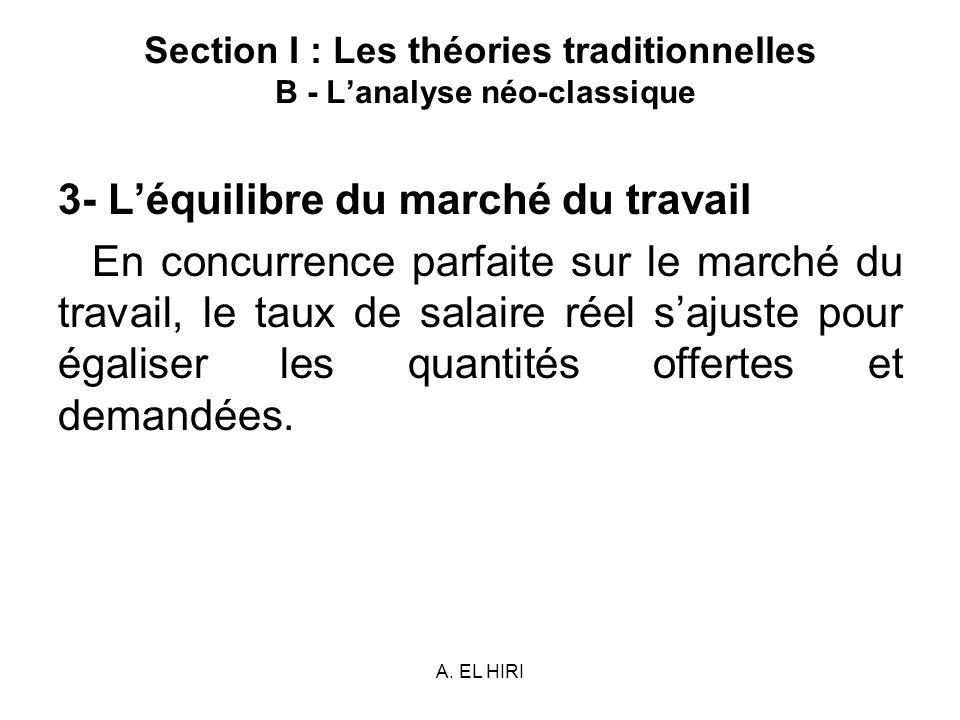 A. EL HIRI Section I : Les théories traditionnelles B - Lanalyse néo-classique 3- Léquilibre du marché du travail En concurrence parfaite sur le march