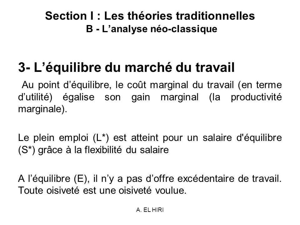 A. EL HIRI Section I : Les théories traditionnelles B - Lanalyse néo-classique 3- Léquilibre du marché du travail Au point déquilibre, le coût margina