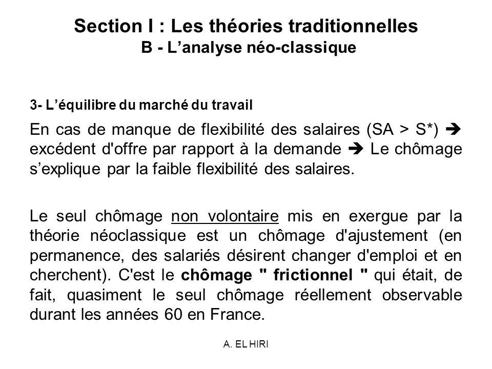 A. EL HIRI Section I : Les théories traditionnelles B - Lanalyse néo-classique 3- Léquilibre du marché du travail En cas de manque de flexibilité des