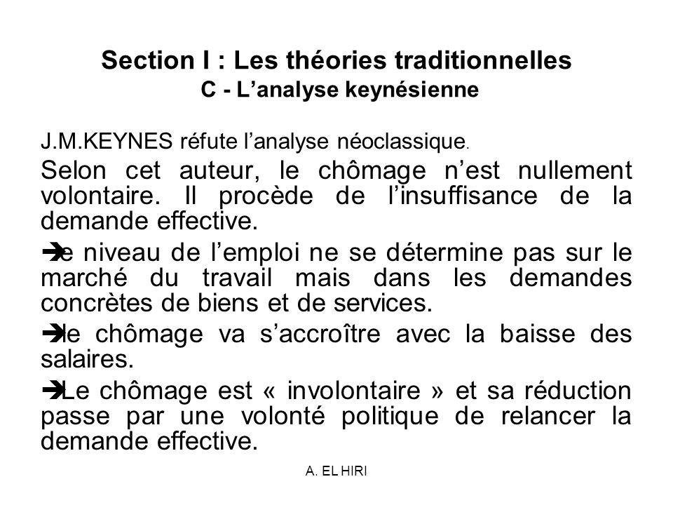 A. EL HIRI Section I : Les théories traditionnelles C - Lanalyse keynésienne J.M.KEYNES réfute lanalyse néoclassique. Selon cet auteur, le chômage nes