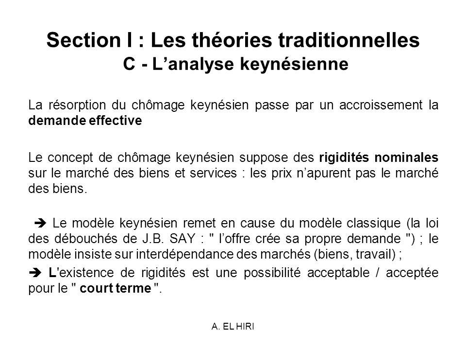 A. EL HIRI Section I : Les théories traditionnelles C - Lanalyse keynésienne La résorption du chômage keynésien passe par un accroissement la demande