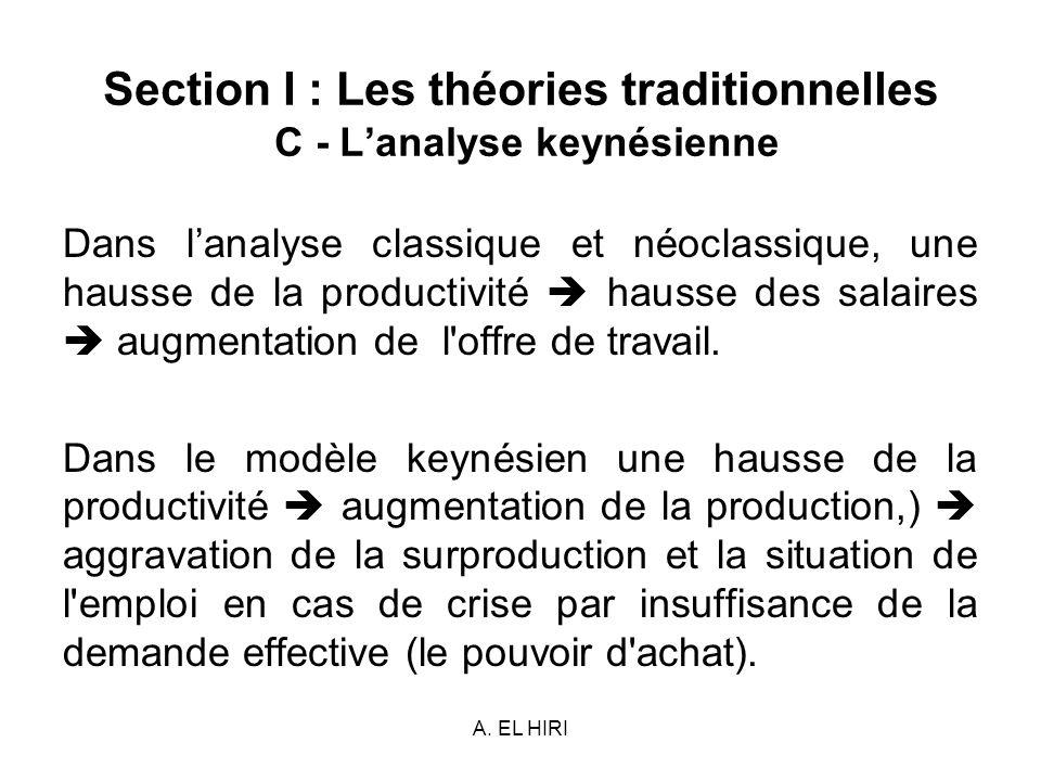 A. EL HIRI Section I : Les théories traditionnelles C - Lanalyse keynésienne Dans lanalyse classique et néoclassique, une hausse de la productivité ha