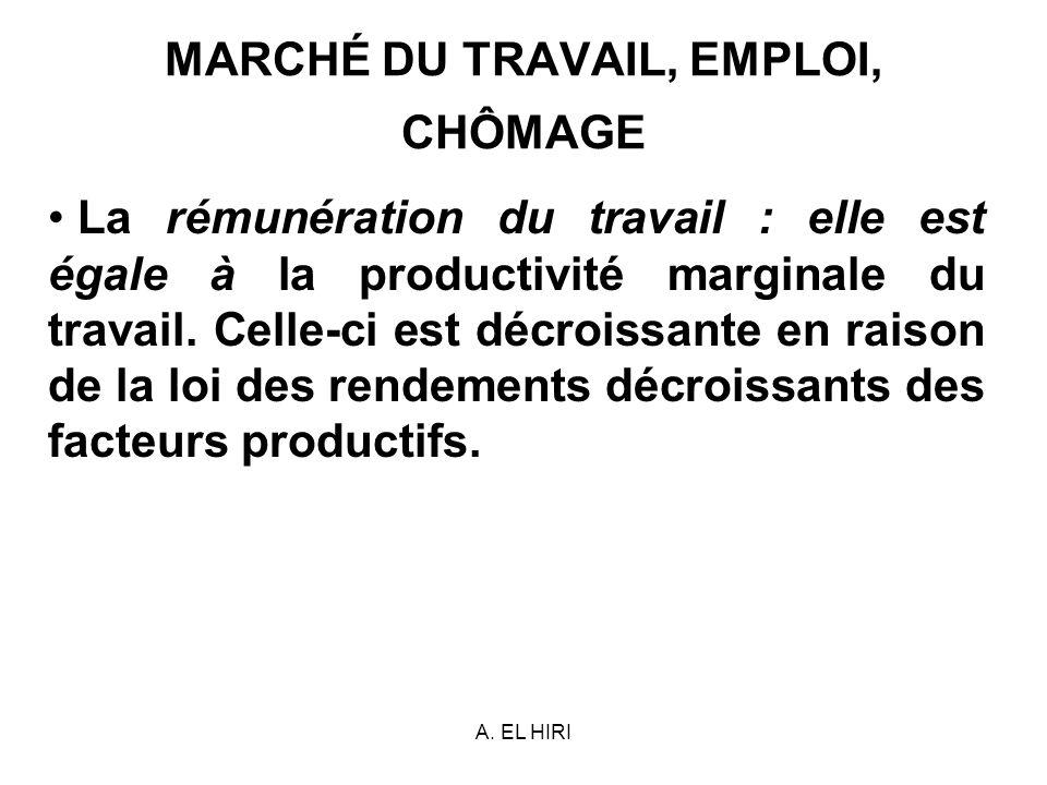 A. EL HIRI MARCHÉ DU TRAVAIL, EMPLOI, CHÔMAGE La rémunération du travail : elle est égale à la productivité marginale du travail. Celle-ci est décrois